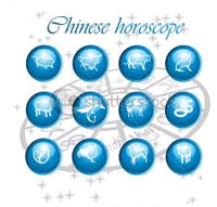 Images of zodiac signs as per Chinese astrology