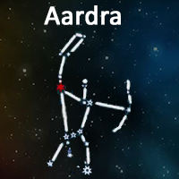 The symbol of Aardra Nakshatra