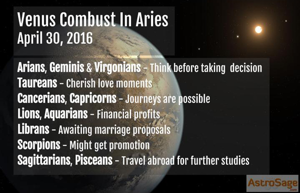 Know how Venus combust in Aries will affect your life.