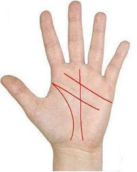 Marriage Line in Palmistry