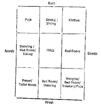 East Facing House Vastu Plan With Pooja Room In Tamil Sea